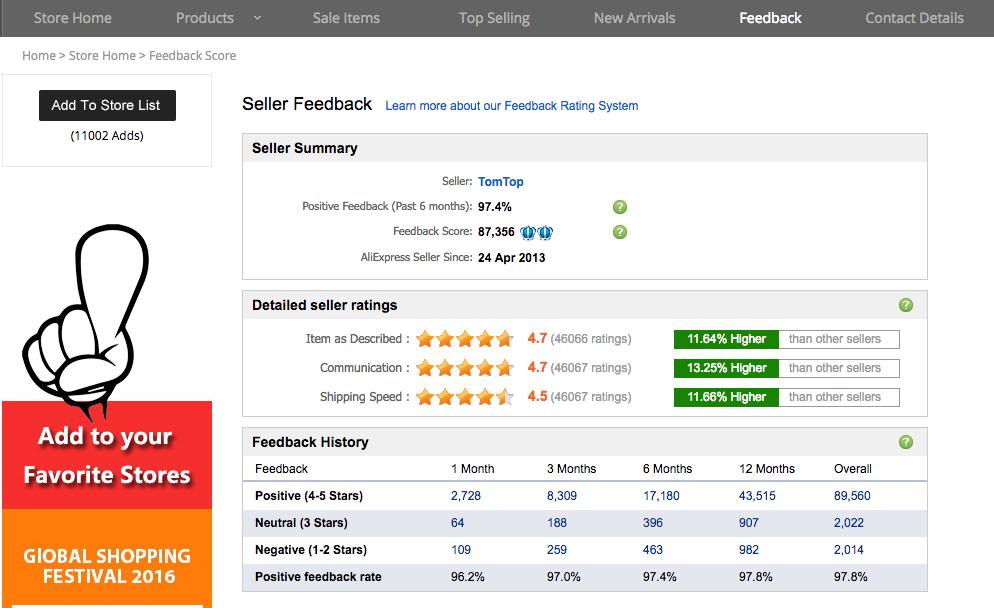 Finding a Good Seller on AliExpress